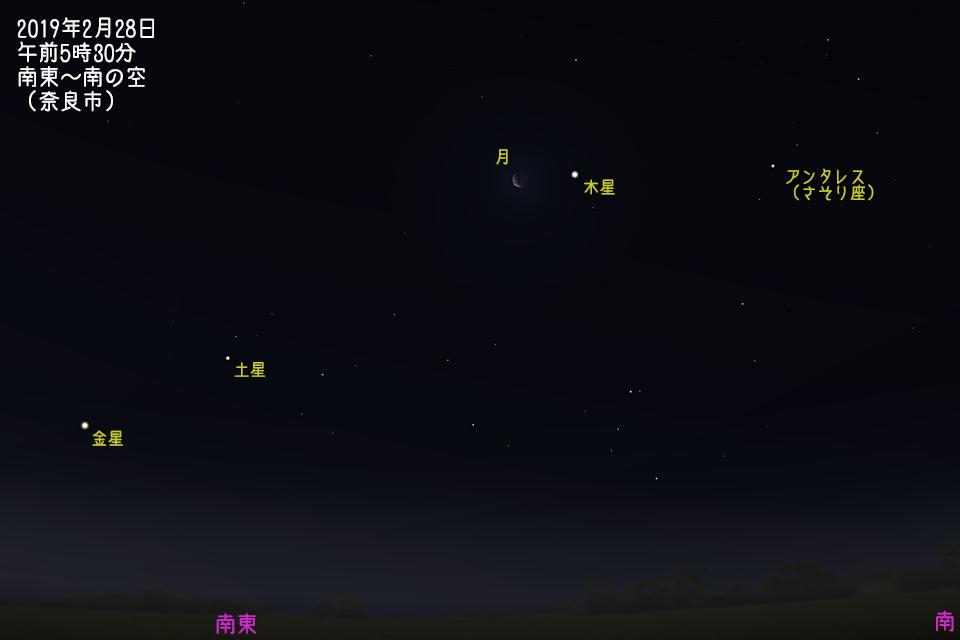 月・木星・金星・土星