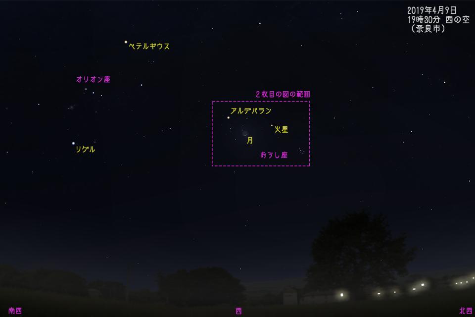 月と火星、アルデバラン、ヒアデス星団