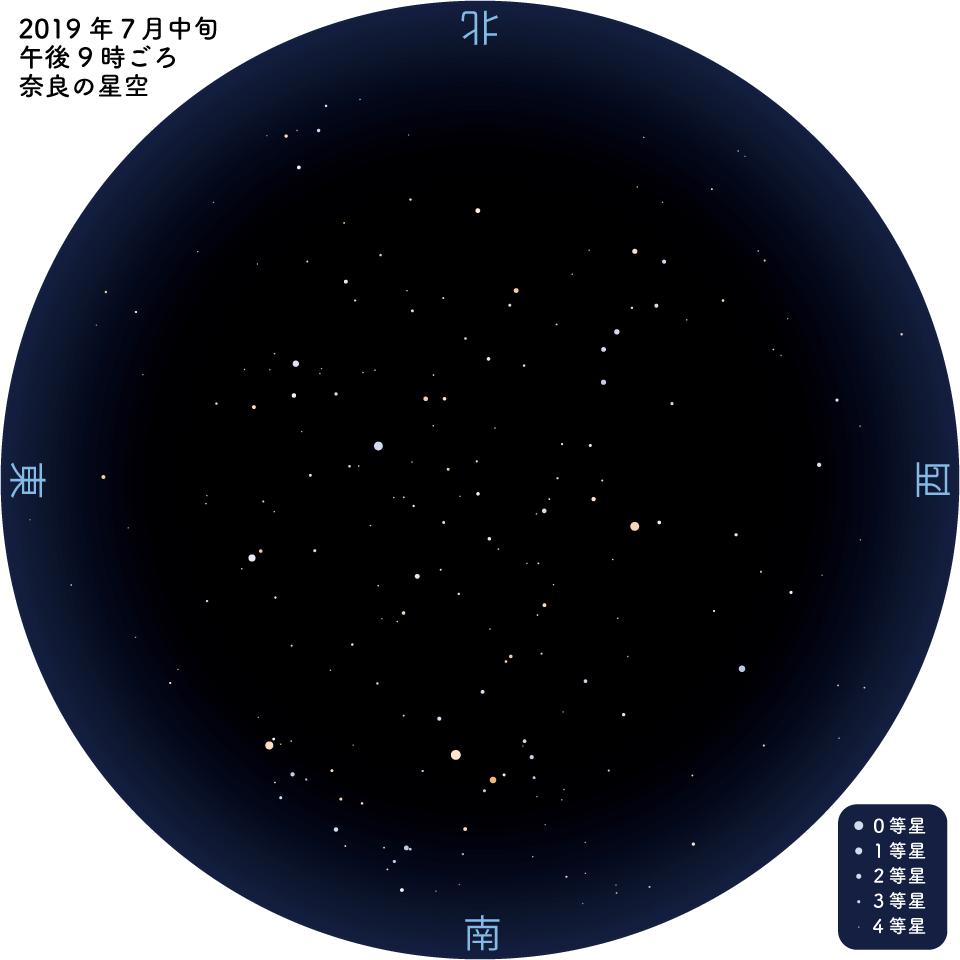2019/05星空
